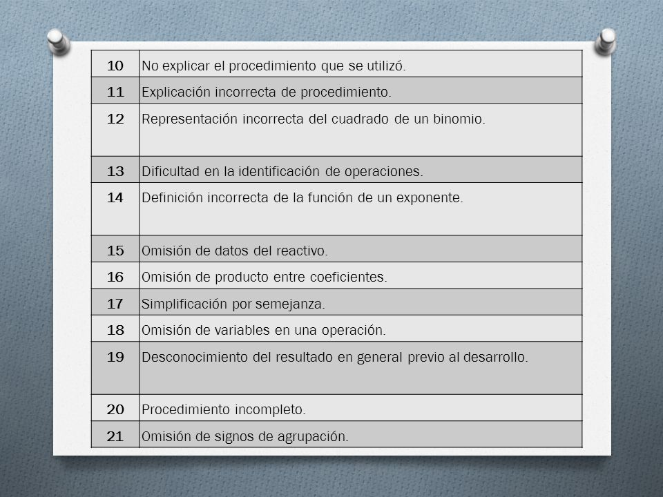 10No explicar el procedimiento que se utilizó.11Explicación incorrecta de procedimiento.