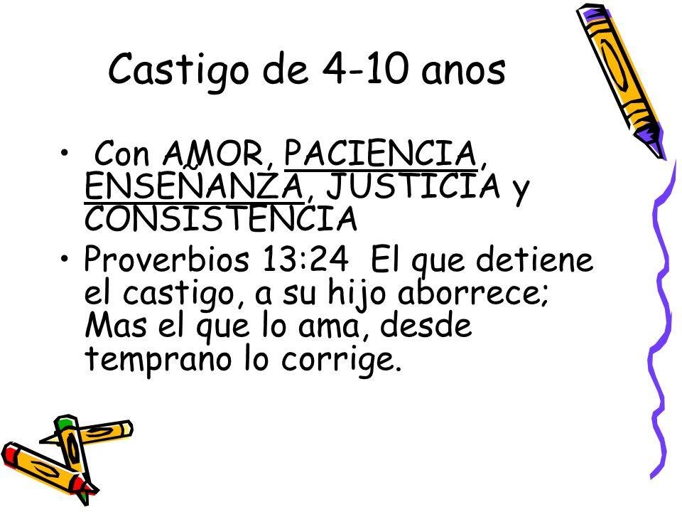 Castigo de 4-10 anos Con AMOR, PACIENCIA, ENSEÑANZA, JUSTICIA y CONSISTENCIA Proverbios 13:24 El que detiene el castigo, a su hijo aborrece; Mas el que lo ama, desde temprano lo corrige.