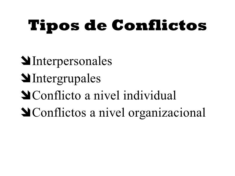 Tipos de Conflictos Interpersonales Intergrupales Conflicto a nivel individual Conflictos a nivel organizacional