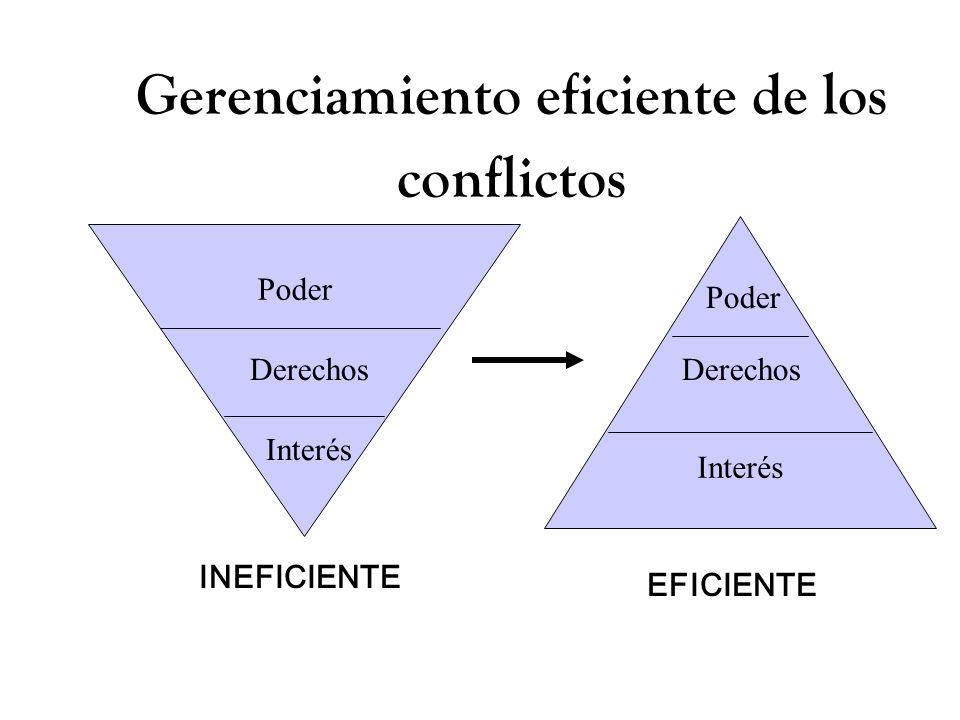 SISTEMAS DE RESOLUCION DE DISPUTAS DE DISPUTAS A) Formas Adversariales - Proceso Judicial - Arbitraje B) Formas No Adversariales - Negociación - Conciliación - Mediación