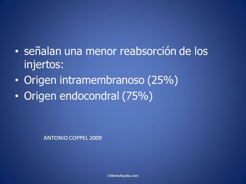 señalan una menor reabsorción de los injertos: Origen intramembranoso (25%) Origen endocondral (75%) ANTONIO COPPEL 2009 OdontoAyuda.com