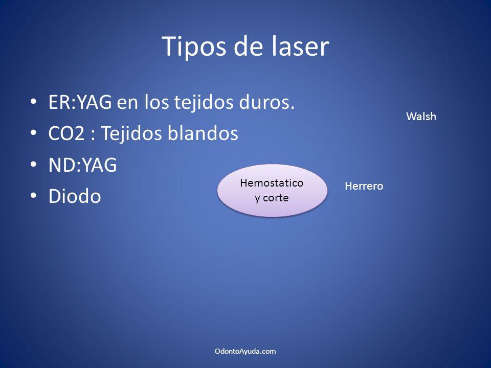 Tipos de laser ER:YAG en los tejidos duros. CO2 : Tejidos blandos ND:YAG Diodo Walsh Herrero Hemostatico y corte OdontoAyuda.com