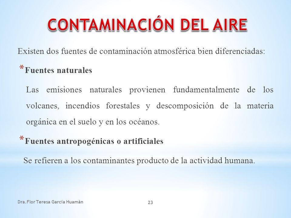 Dra.Flor Teresa García Huamán 23 Existen dos fuentes de contaminación atmosférica bien diferenciadas: * Fuentes naturales Las emisiones naturales prov