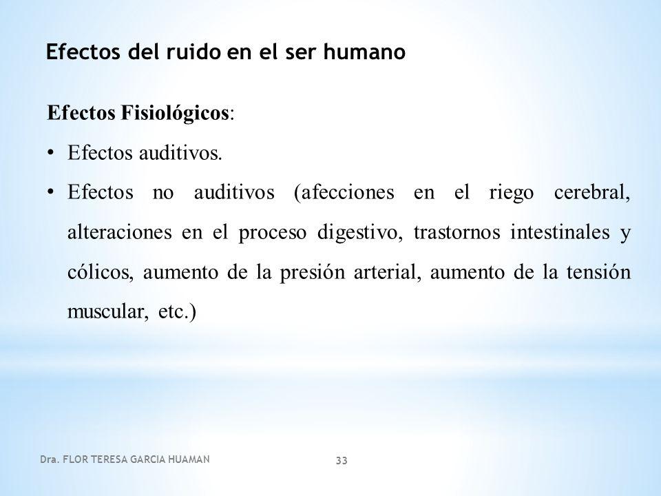 Dra. FLOR TERESA GARCIA HUAMAN 33 Efectos del ruido en el ser humano Efectos Fisiológicos: Efectos auditivos. Efectos no auditivos (afecciones en el r