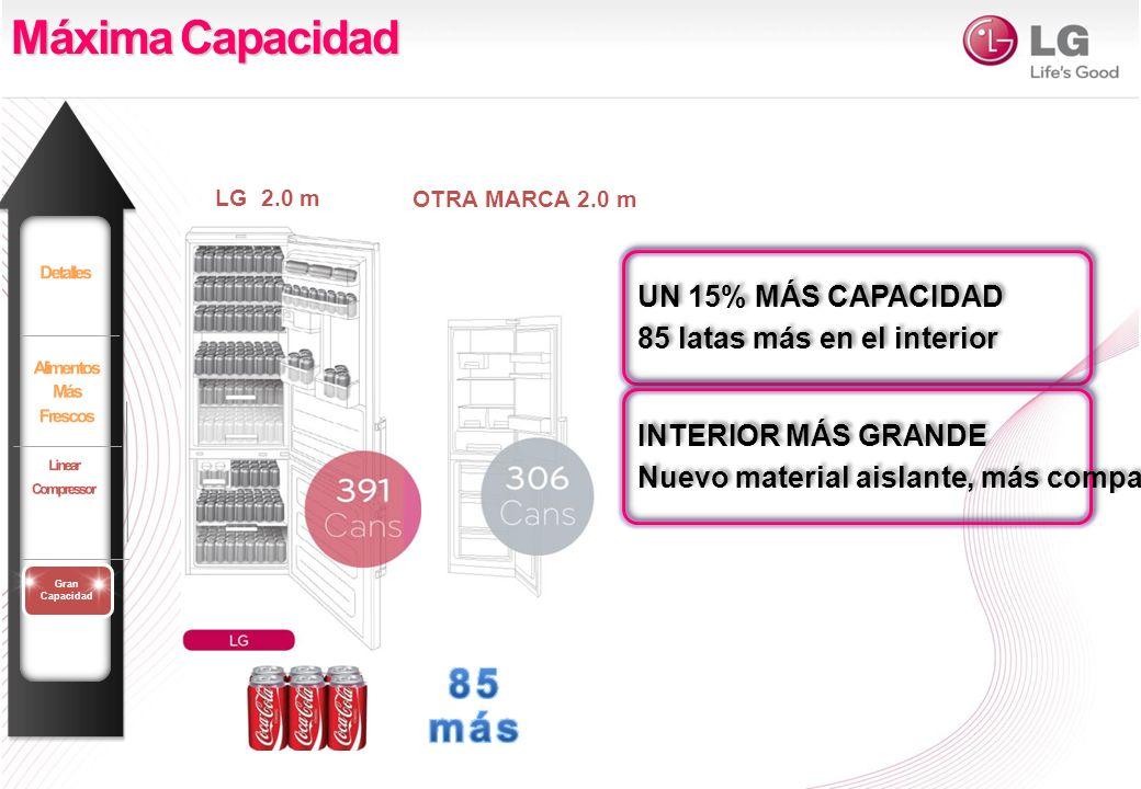 LG 2.0 m OTRA MARCA 2.0 m Gran Capacidad Máxima Capacidad UN 15% MÁS CAPACIDAD 85 latas más en el interior UN 15% MÁS CAPACIDAD 85 latas más en el interior INTERIOR MÁS GRANDE Nuevo material aislante, más compacto INTERIOR MÁS GRANDE Nuevo material aislante, más compacto