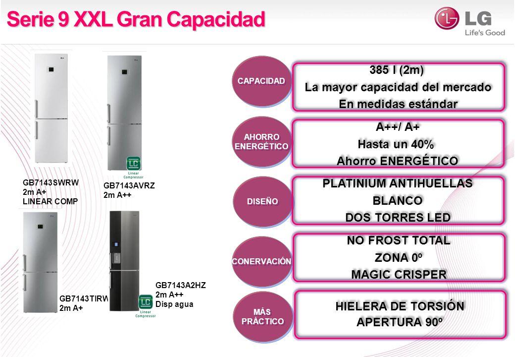 CAPACIDAD AHORRO ENERGÉTICO AHORRO ENERGÉTICO DISEÑO CONERVACIÓN MÁS PRÁCTICO MÁS PRÁCTICO GB7143SWRW 2m A+ LINEAR COMP GB7143AVRZ 2m A++ GB7143TIRW 2m A+ GB7143A2HZ 2m A++ Disp agua Serie 9 XXL Gran Capacidad 385 l (2m) La mayor capacidad del mercado En medidas estándar 385 l (2m) La mayor capacidad del mercado En medidas estándar A++/ A+ Hasta un 40% Ahorro ENERGÉTICO A++/ A+ Hasta un 40% Ahorro ENERGÉTICO PLATINIUM ANTIHUELLAS BLANCO DOS TORRES LED PLATINIUM ANTIHUELLAS BLANCO DOS TORRES LED NO FROST TOTAL ZONA 0º MAGIC CRISPER NO FROST TOTAL ZONA 0º MAGIC CRISPER HIELERA DE TORSIÓN APERTURA 90º HIELERA DE TORSIÓN APERTURA 90º