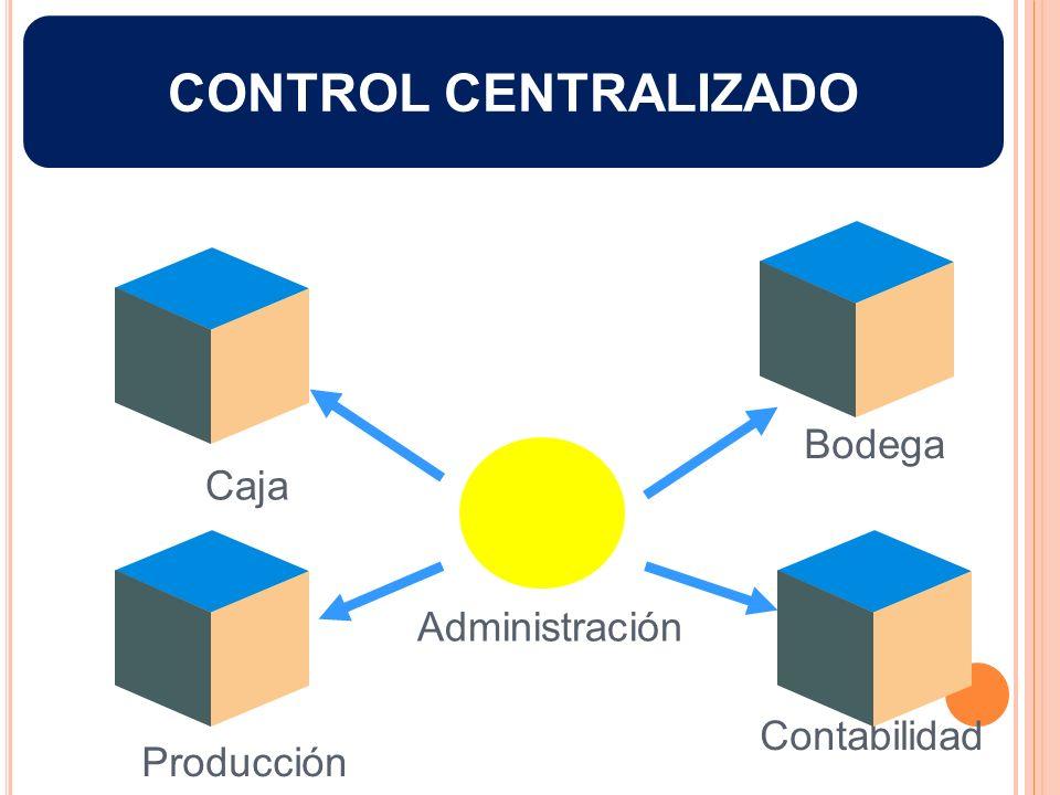 Caja Bodega Contabilidad Producción Administración CONTROL CENTRALIZADO
