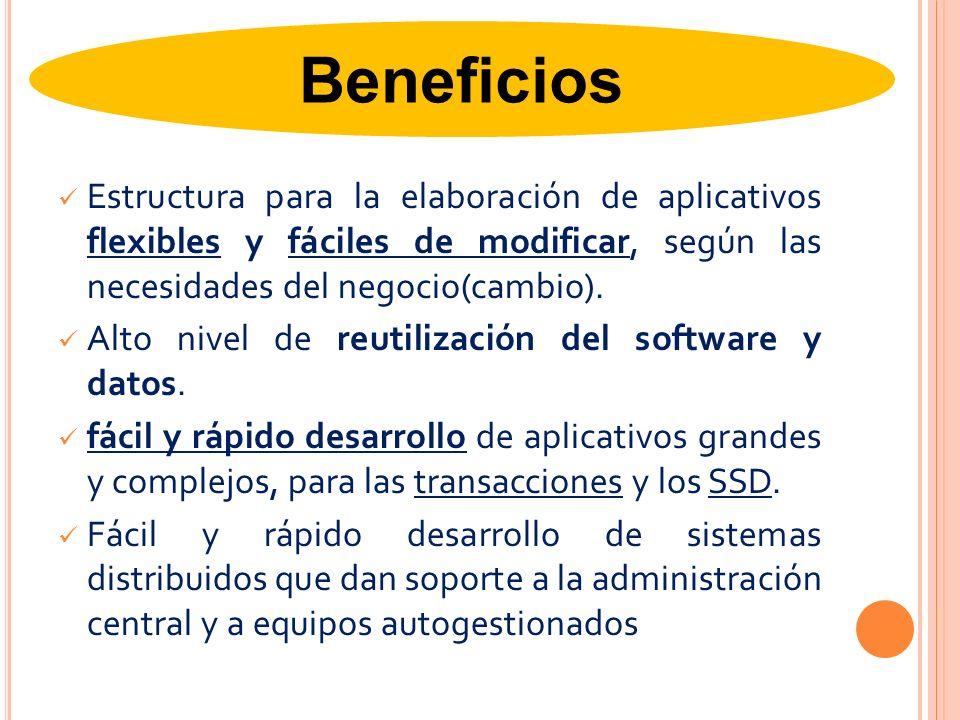 Estructura para la elaboración de aplicativos flexibles y fáciles de modificar, según las necesidades del negocio(cambio). Alto nivel de reutilización