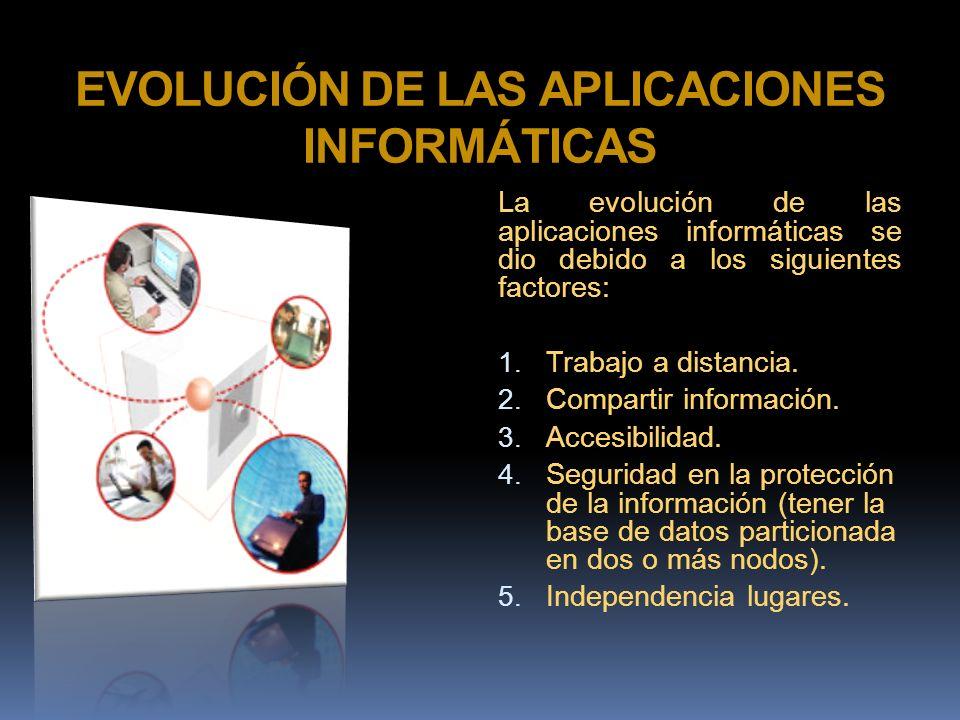 EVOLUCIÓN DE LAS APLICACIONES INFORMÁTICAS La evolución de las aplicaciones informáticas se dio debido a los siguientes factores: 1. Trabajo a distanc