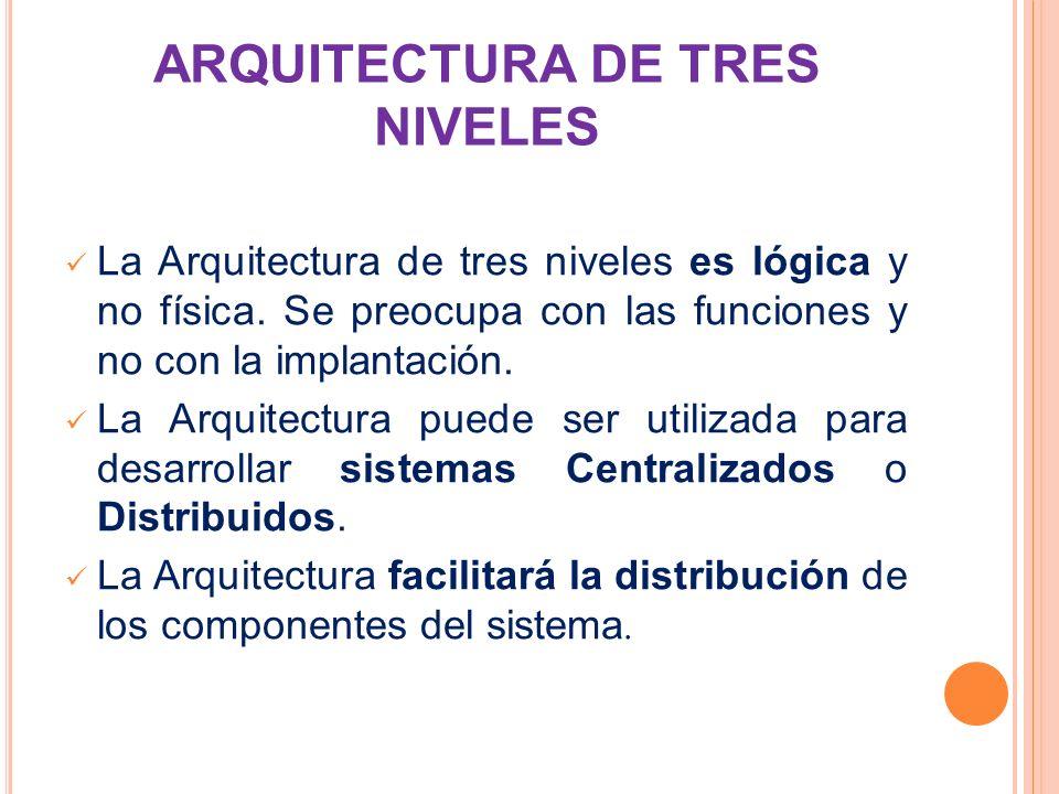 ARQUITECTURA DE TRES NIVELES La Arquitectura de tres niveles es lógica y no física. Se preocupa con las funciones y no con la implantación. La Arquite