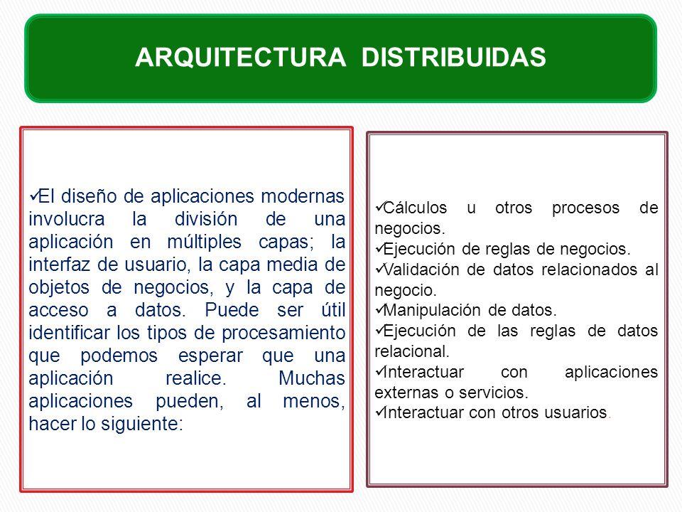 ARQUITECTURA DISTRIBUIDAS El diseño de aplicaciones modernas involucra la división de una aplicación en múltiples capas; la interfaz de usuario, la capa media de objetos de negocios, y la capa de acceso a datos.