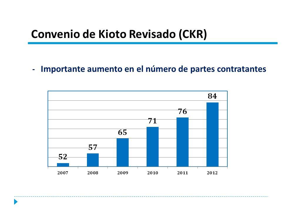 Convenio de Kioto Revisado (CKR) - Importante aumento en el número de partes contratantes