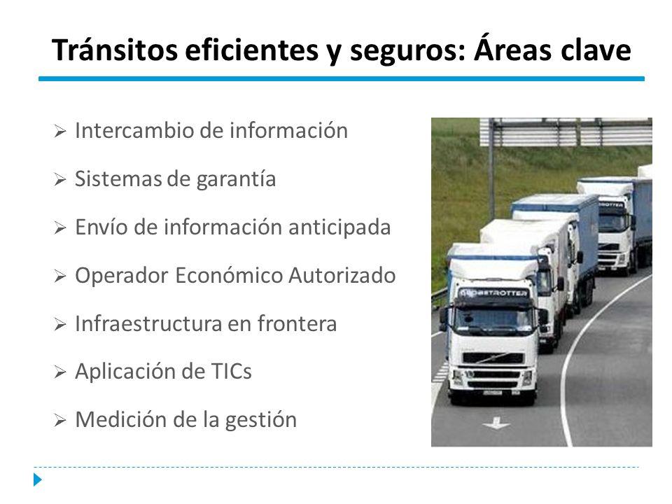 Intercambio de información Sistemas de garantía Envío de información anticipada Operador Económico Autorizado Infraestructura en frontera Aplicación d