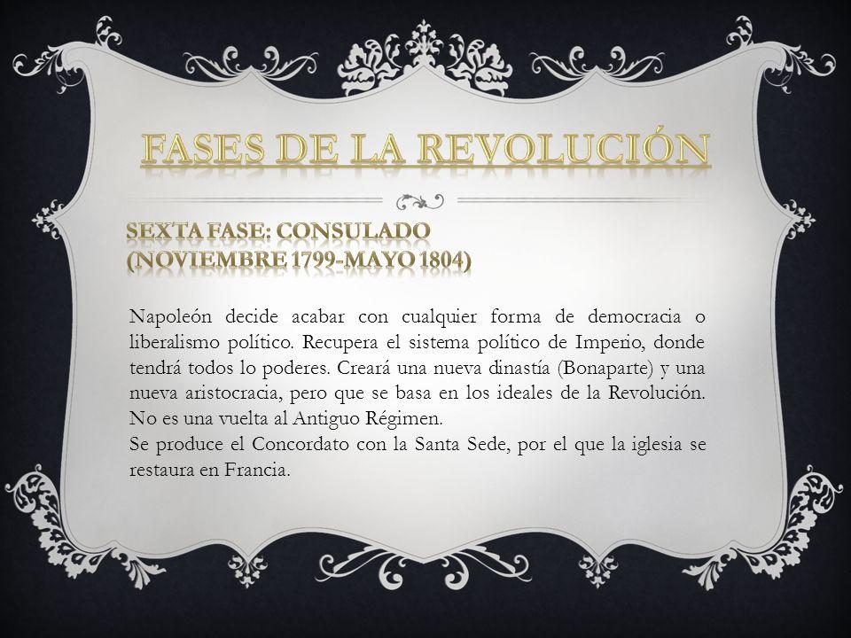 Napoleón decide acabar con cualquier forma de democracia o liberalismo político. Recupera el sistema político de Imperio, donde tendrá todos lo podere