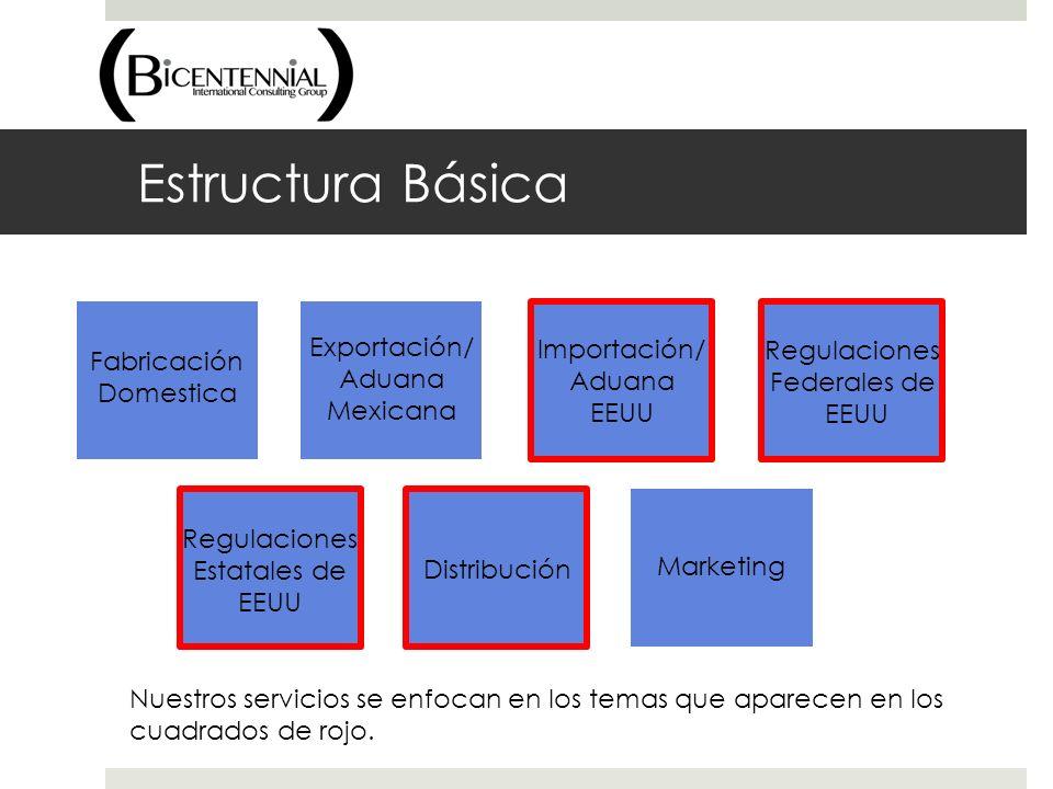 Estructura Básica Fabricación Domestica Exportación/ Aduana Mexicana Importación/ Aduana EEUU Regulaciones Federales de EEUU Regulaciones Estatales de
