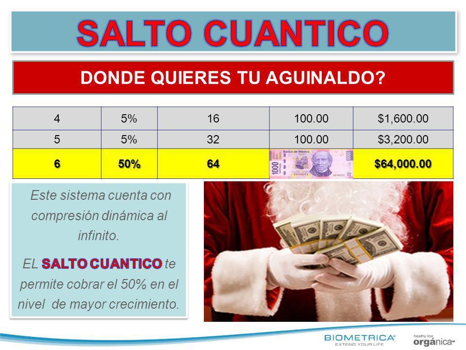 45%16100.00$1,600.00 55%32100.00$3,200.00 650%641000.00$64,000.00 DONDE QUIERES TU AGUINALDO?