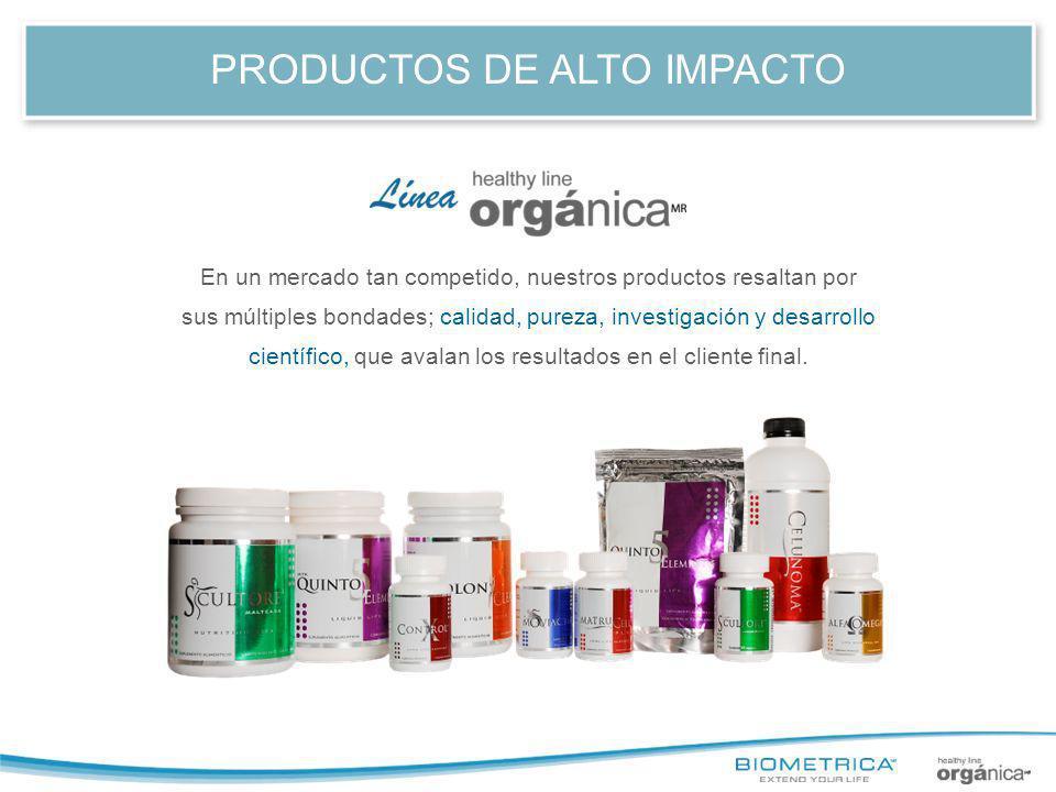 PRODUCTOS DE ALTO IMPACTO En un mercado tan competido, nuestros productos resaltan por sus múltiples bondades; calidad, pureza, investigación y desarrollo científico, que avalan los resultados en el cliente final.
