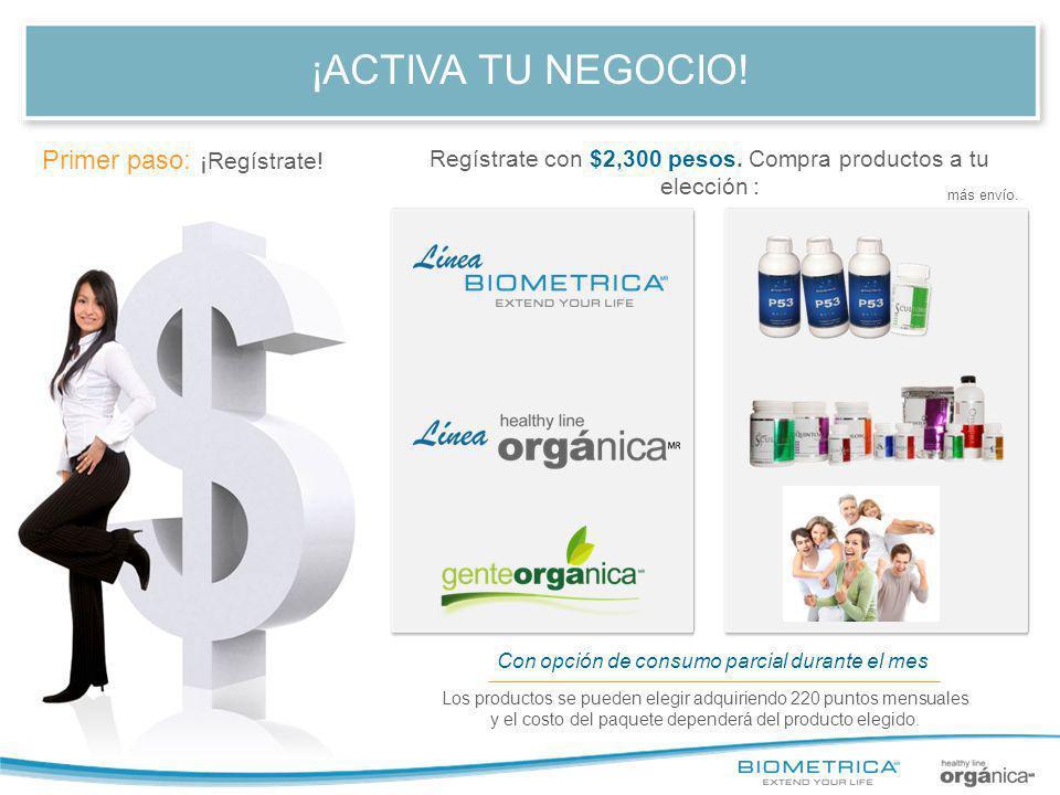 ¡ACTIVA TU NEGOCIO! Primer paso: ¡Regístrate! Con opción de consumo parcial durante el mes Los productos se pueden elegir adquiriendo 220 puntos mensu