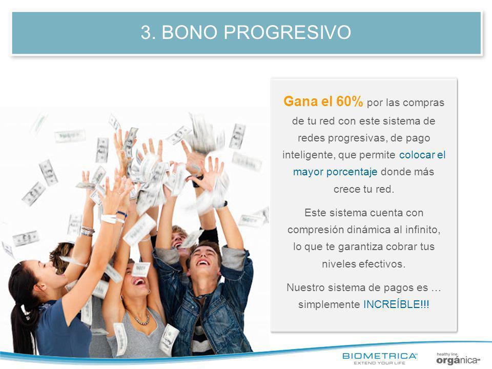 3. BONO PROGRESIVO Gana el 60% por las compras de tu red con este sistema de redes progresivas, de pago inteligente, que permite colocar el mayor porc