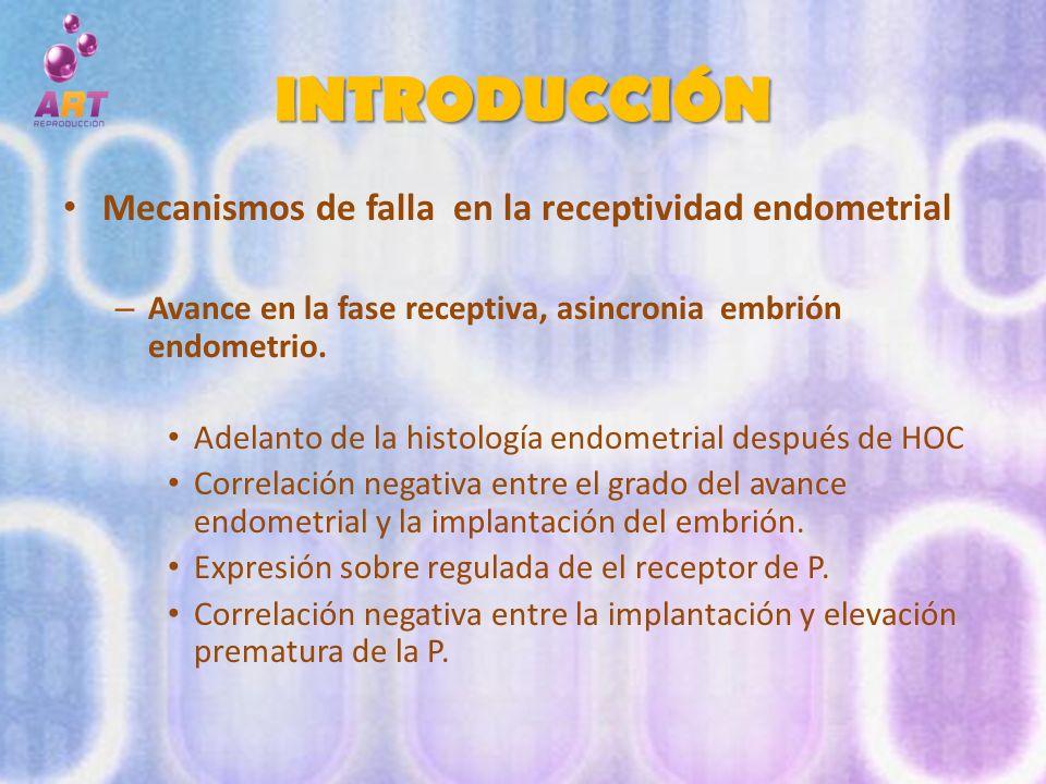 INTRODUCCIÓN Mecanismos de falla en la receptividad endometrial – Avance en la fase receptiva, asincronia embrión endometrio. Adelanto de la histologí