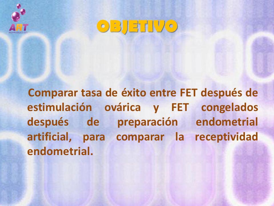 OBJETIVO Comparar tasa de éxito entre FET después de estimulación ovárica y FET congelados después de preparación endometrial artificial, para compara