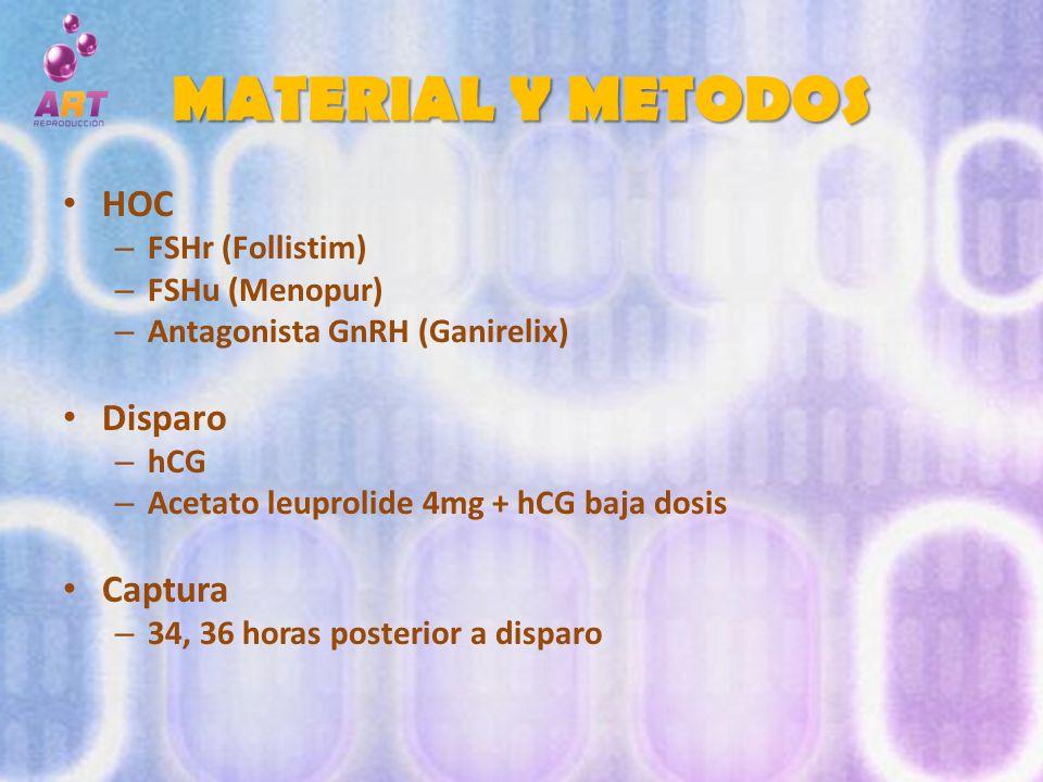 MATERIAL Y METODOS HOC – FSHr (Follistim) – FSHu (Menopur) – Antagonista GnRH (Ganirelix) Disparo – hCG – Acetato leuprolide 4mg + hCG baja dosis Capt