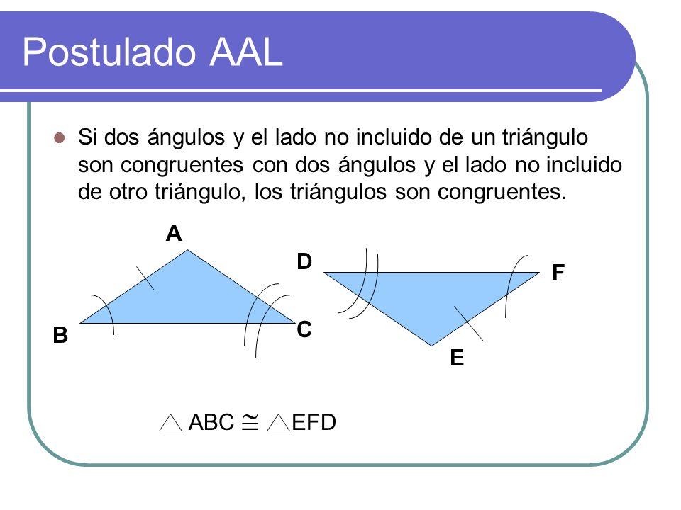 Postulado ALA Si dos ángulos y el lado incluido de un triángulo son congruentes con dos ángulos y el lado incluido de otro triángulo, los triángulos s
