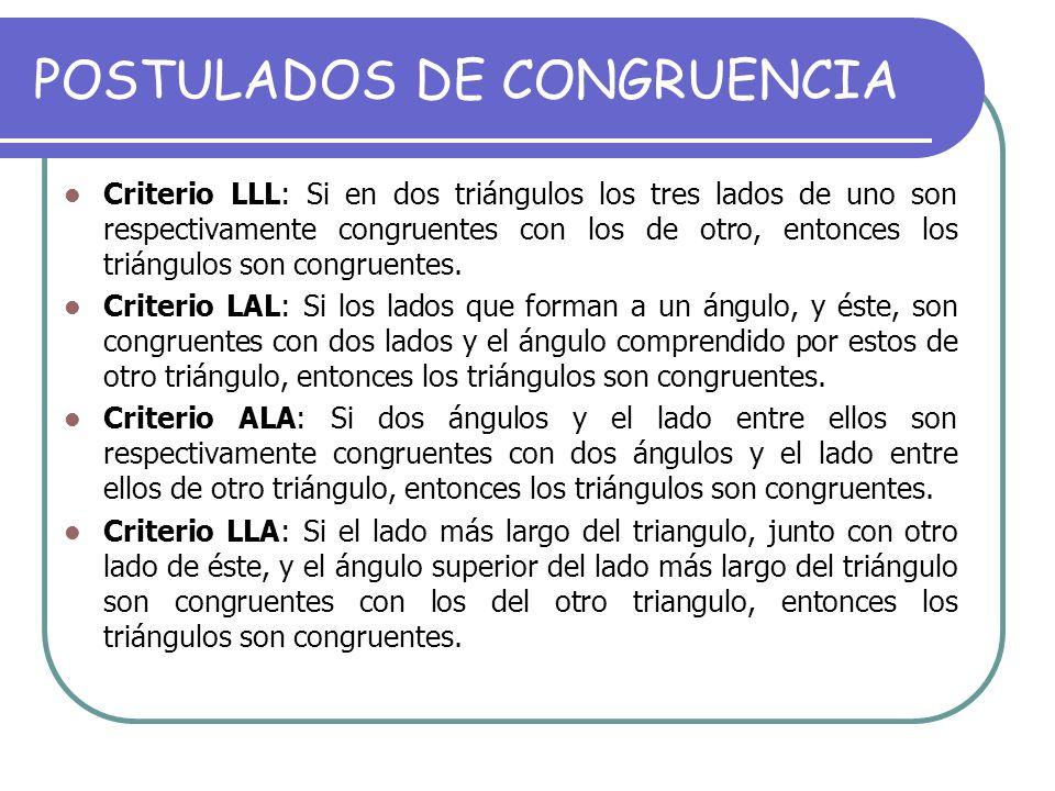 POSTULADOS DE CONGRUENCIA Criterio LLL: Si en dos triángulos los tres lados de uno son respectivamente congruentes con los de otro, entonces los triángulos son congruentes.