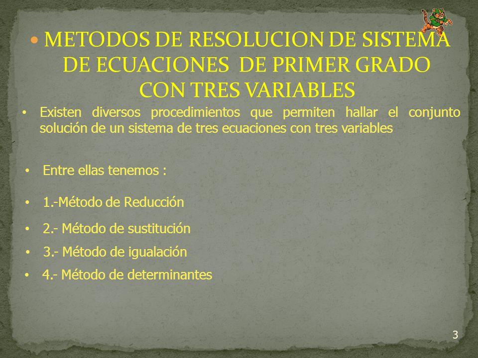 3 METODOS DE RESOLUCION DE SISTEMA DE ECUACIONES DE PRIMER GRADO CON TRES VARIABLES Existen diversos procedimientos que permiten hallar el conjunto solución de un sistema de tres ecuaciones con tres variables Entre ellas tenemos : 1.-Método de Reducción 2.- Método de sustitución 3.- Método de igualación 4.- Método de determinantes