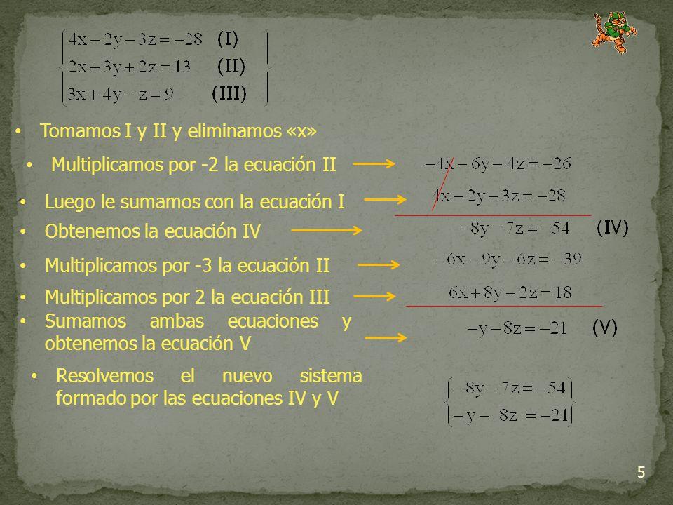 5 Tomamos I y II y eliminamos «x» Multiplicamos por -2 la ecuación II Luego le sumamos con la ecuación I Obtenemos la ecuación IV Multiplicamos por -3 la ecuación II Multiplicamos por 2 la ecuación III Sumamos ambas ecuaciones y obtenemos la ecuación V Resolvemos el nuevo sistema formado por las ecuaciones IV y V