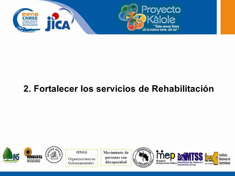 ONGS Organizaciones no Gubernamentales Movimiento de personas con discapacidad 1. Coordinación interinstitucional e intersectorial