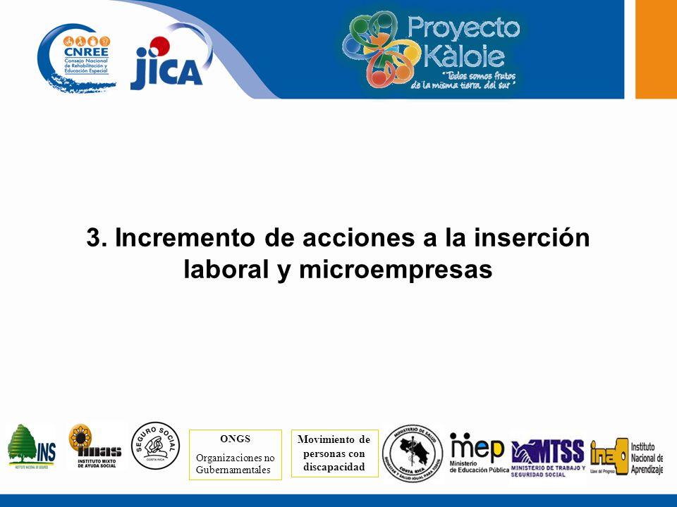 ONGS Organizaciones no Gubernamentales Movimiento de personas con discapacidad 2. Fortalecer los servicios de Rehabilitación