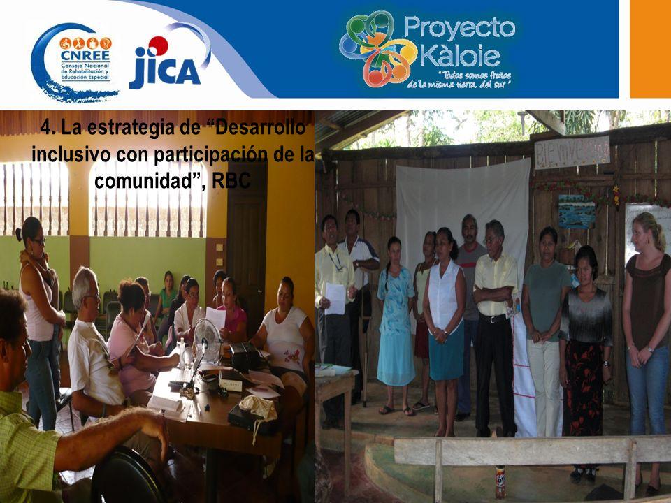 ONGS Organizaciones no Gubernamentales Movimiento de personas con discapacidad 3. Incremento de acciones a la inserción laboral y microempresas