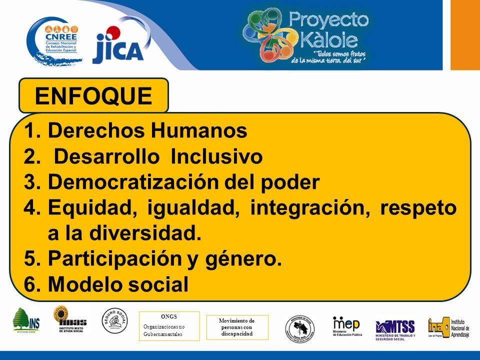 ONGS Organizaciones no Gubernamentales Movimiento de personas con discapacidad ENFOQUE 1.Derechos Humanos 2.