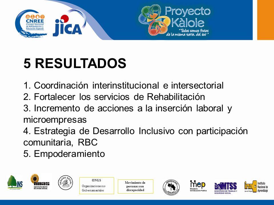5 RESULTADOS 5 RESULTADOS 1.Coordinación interinstitucional e intersectorial 2.