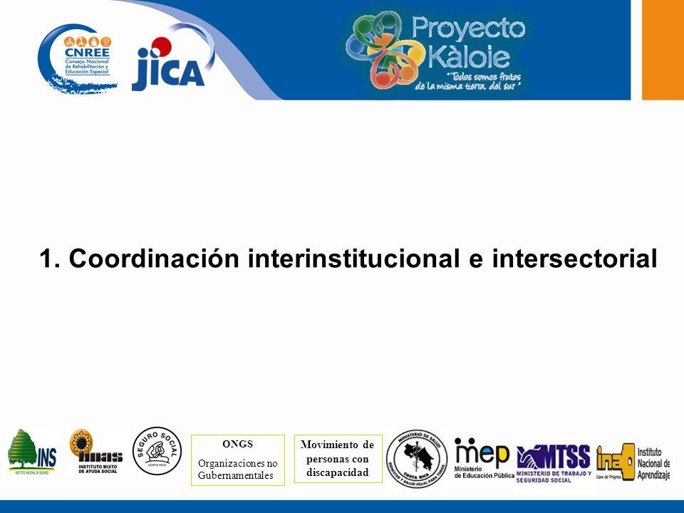 1.Crear un modelo del sistema de apoyo a la participación de las personas con discapacidad en Costa Rica 2.Difundir el modelo establecido en Costa Rica, a la región centroamérica y Rep.