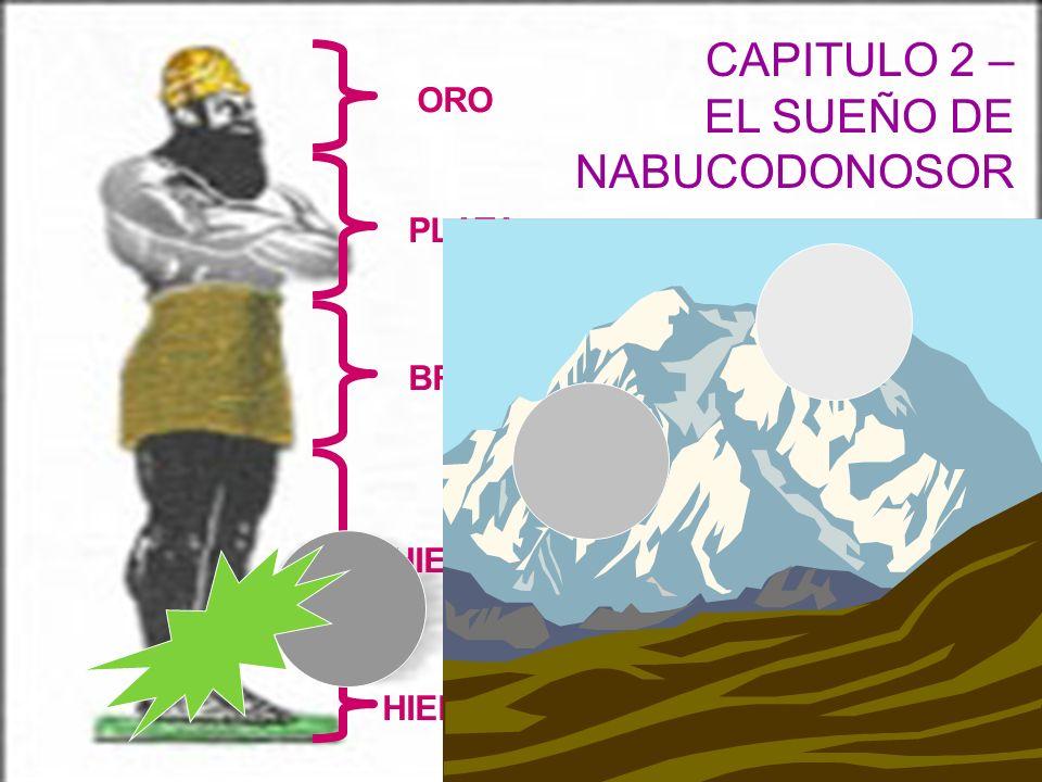 CAPITULO 2 – EL SUEÑO DE NABUCODONOSOR ORO PLATA BRONCE HIERRO HIERRO CON BARRO