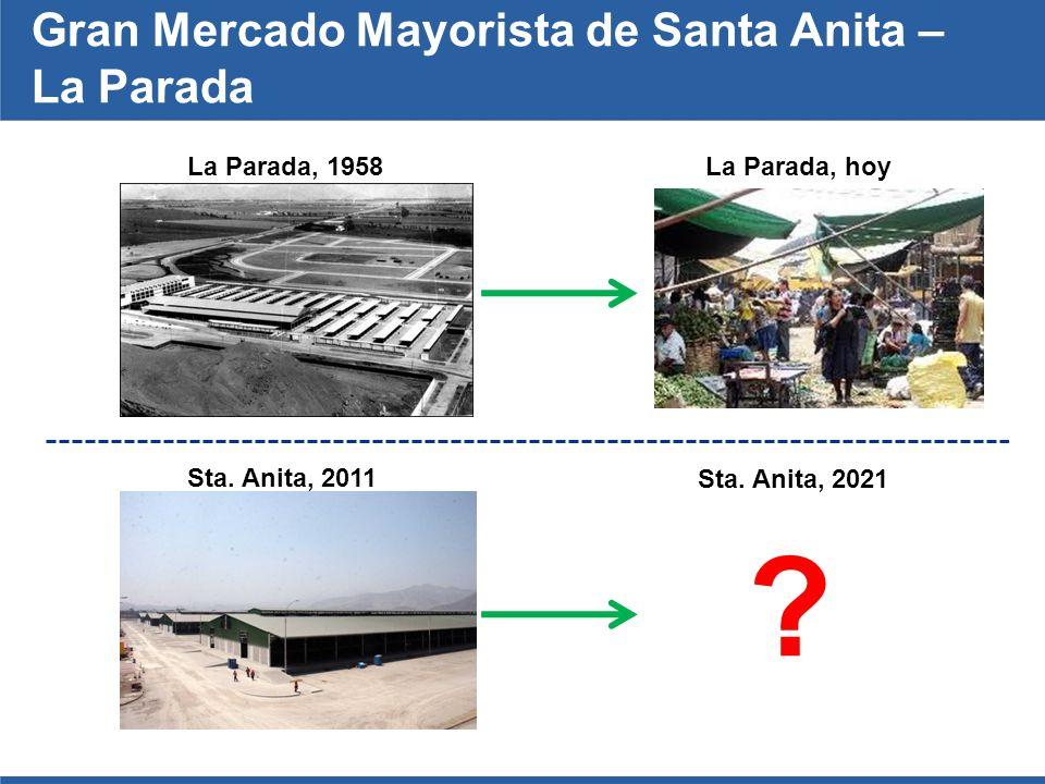 Gran Mercado Mayorista de Santa Anita – La Parada La Parada, 1958La Parada, hoy Sta.