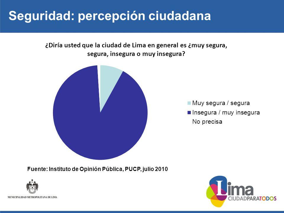 Seguridad: percepción ciudadana Fuente: Instituto de Opinión Pública, PUCP, julio 2010