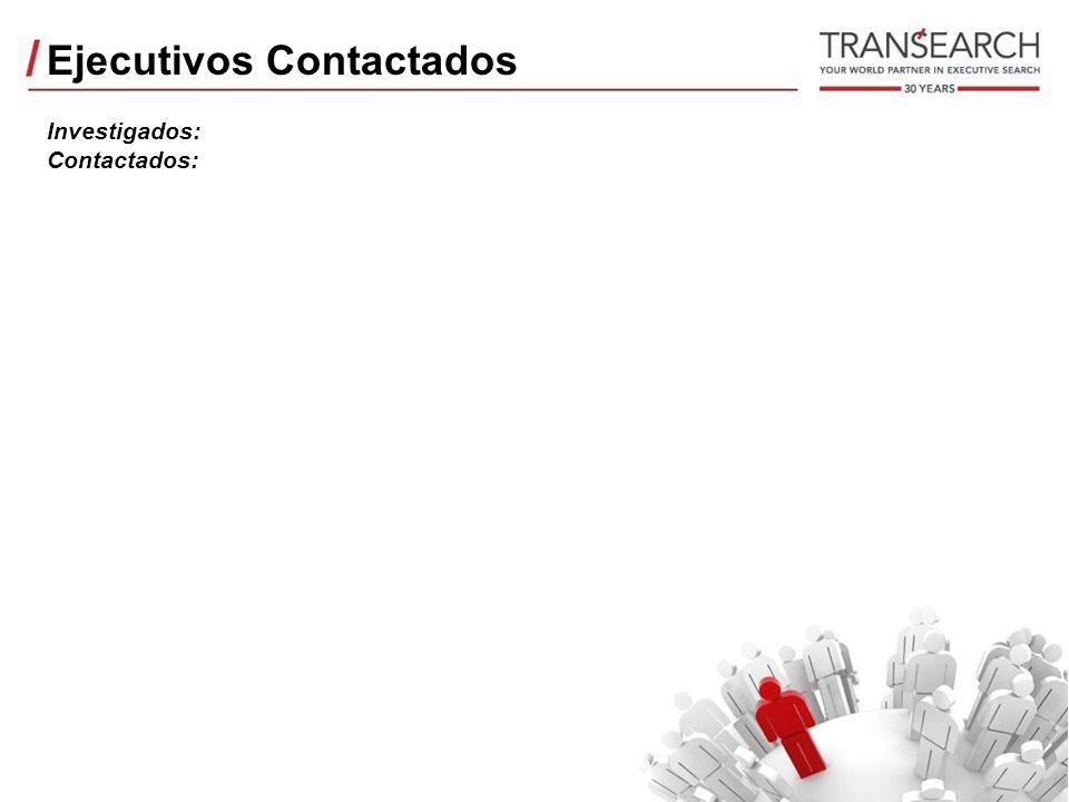 Ejecutivos Contactados Investigados: Contactados: