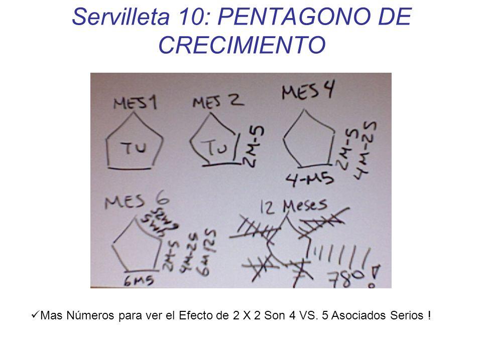 Servilleta 10: PENTAGONO DE CRECIMIENTO Mas Números para ver el Efecto de 2 X 2 Son 4 VS. 5 Asociados Serios !