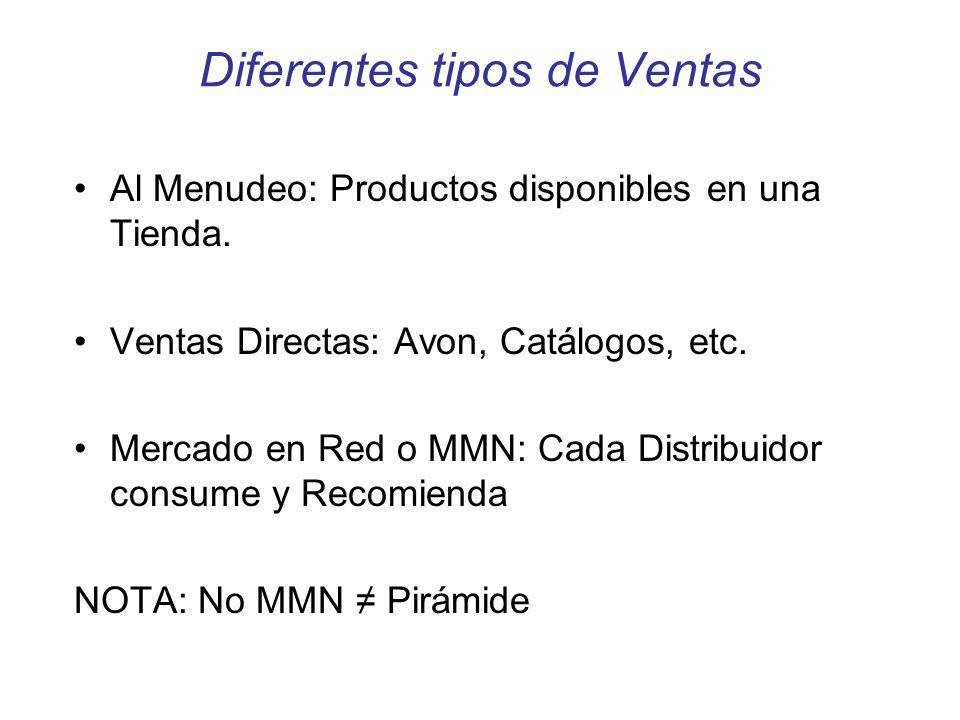 Diferentes tipos de Ventas Al Menudeo: Productos disponibles en una Tienda. Ventas Directas: Avon, Catálogos, etc. Mercado en Red o MMN: Cada Distribu