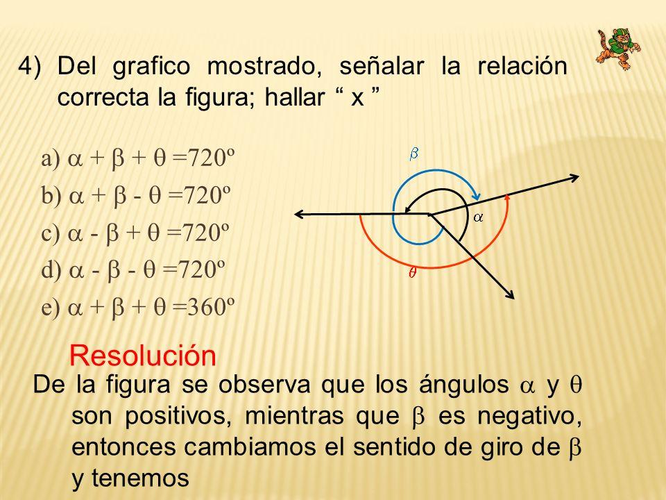 4) Del grafico mostrado, señalar la relación correcta la figura; hallar x Resolución a) + + =720º b) + - =720º c) - + =720º d) - - =720º e) + + =360º
