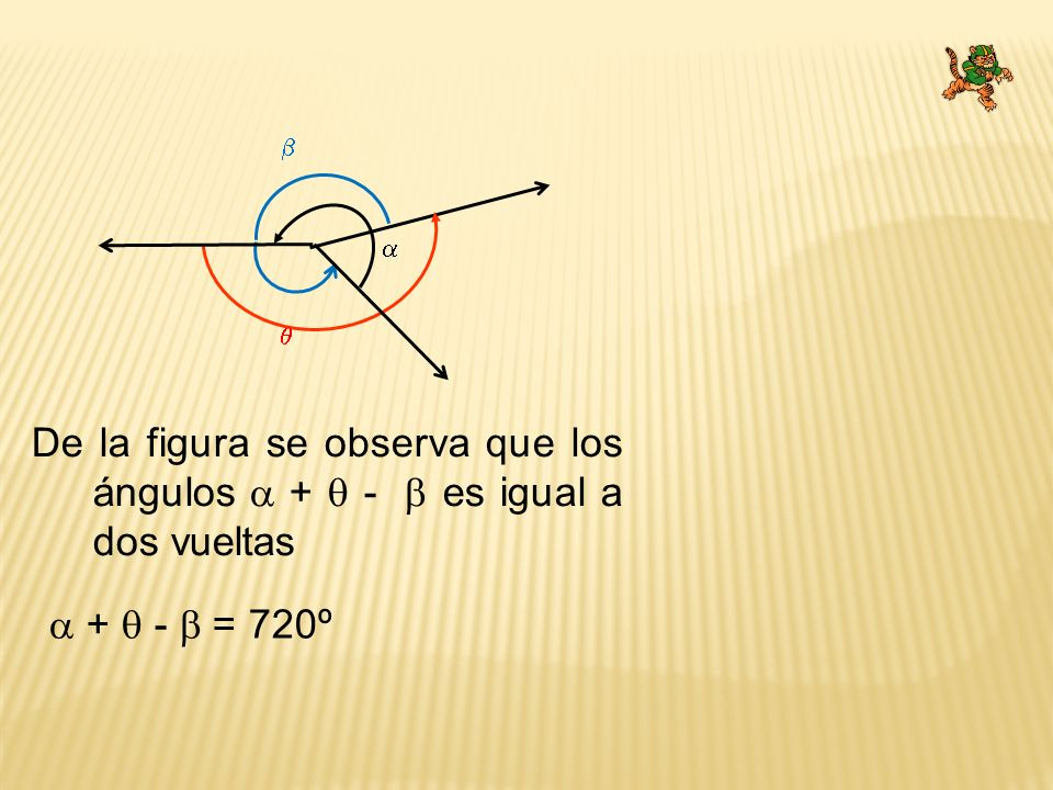 De la figura se observa que los ángulos + - es igual a dos vueltas + - = 720º