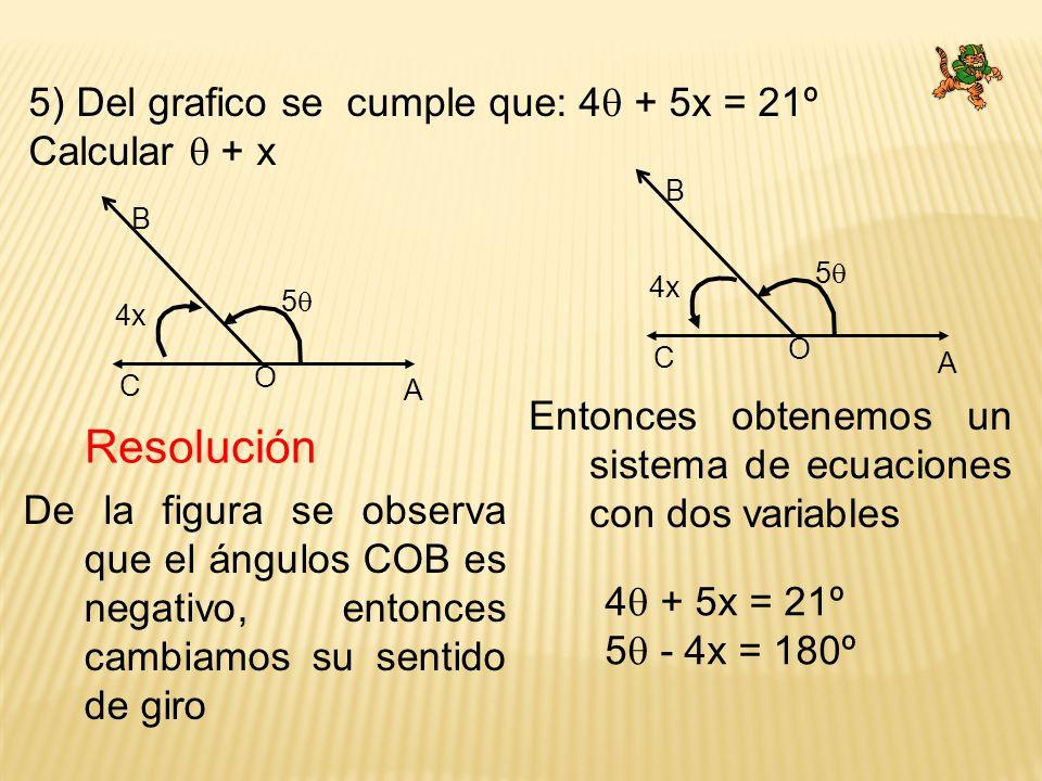 5) Del grafico se cumple que: 4 + 5x = 21º Calcular + x Resolución De la figura se observa que el ángulos COB es negativo, entonces cambiamos su senti