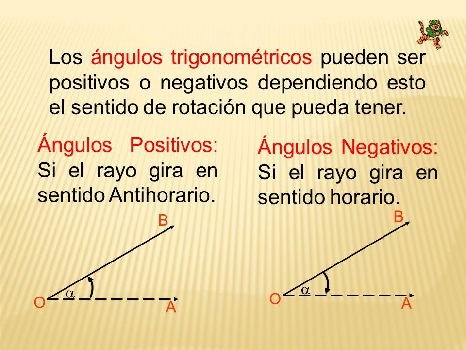 Los ángulos trigonométricos pueden ser positivos o negativos dependiendo esto el sentido de rotación que pueda tener. Ángulos Positivos: Si el rayo gi