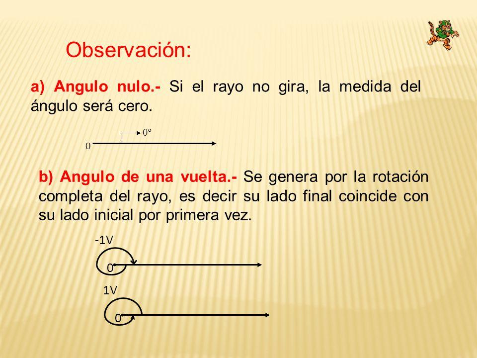Observación: a) Angulo nulo.- Si el rayo no gira, la medida del ángulo será cero. b) Angulo de una vuelta.- Se genera por la rotación completa del ray