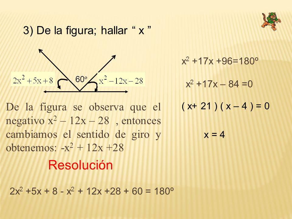 3) De la figura; hallar x Resolución 2x 2 +5x + 8 - x 2 + 12x +28 + 60 = 180º x = 4 ( x+ 21 ) ( x – 4 ) = 0 De la figura se observa que el negativo x