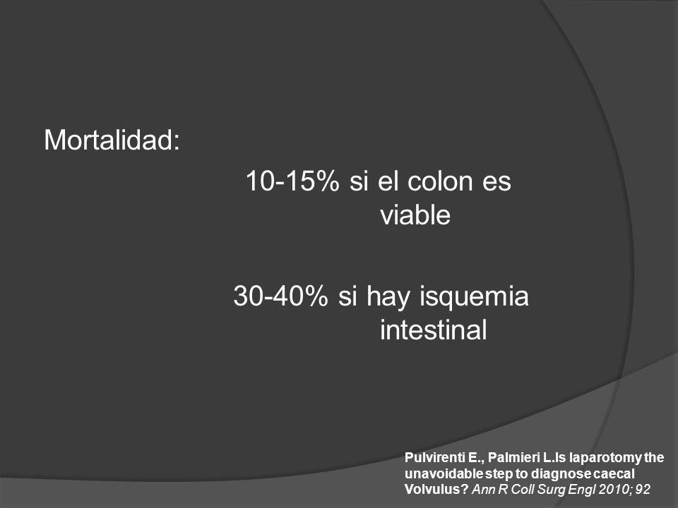 Mortalidad: 10-15% si el colon es viable 30-40% si hay isquemia intestinal Pulvirenti E., Palmieri L.Is laparotomy the unavoidable step to diagnose caecal Volvulus.