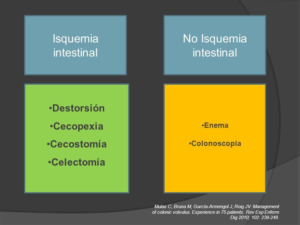 Isquemia intestinal No Isquemia intestinal Destorsión Cecopexia Cecostomía Celectomía Enema Colonoscopia Mulas C, Bruna M, García-Armengol J, Roig JV.